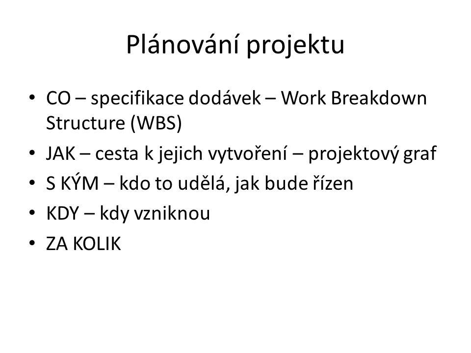 Plánování projektu CO – specifikace dodávek – Work Breakdown Structure (WBS) JAK – cesta k jejich vytvoření – projektový graf.