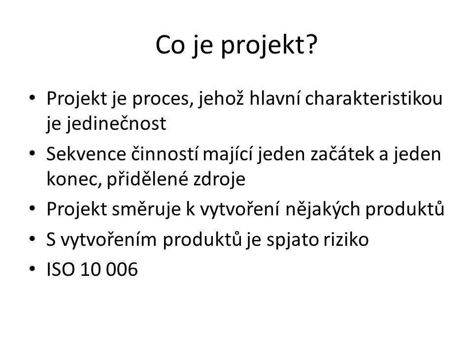 Co je projekt Projekt je proces, jehož hlavní charakteristikou je jedinečnost.