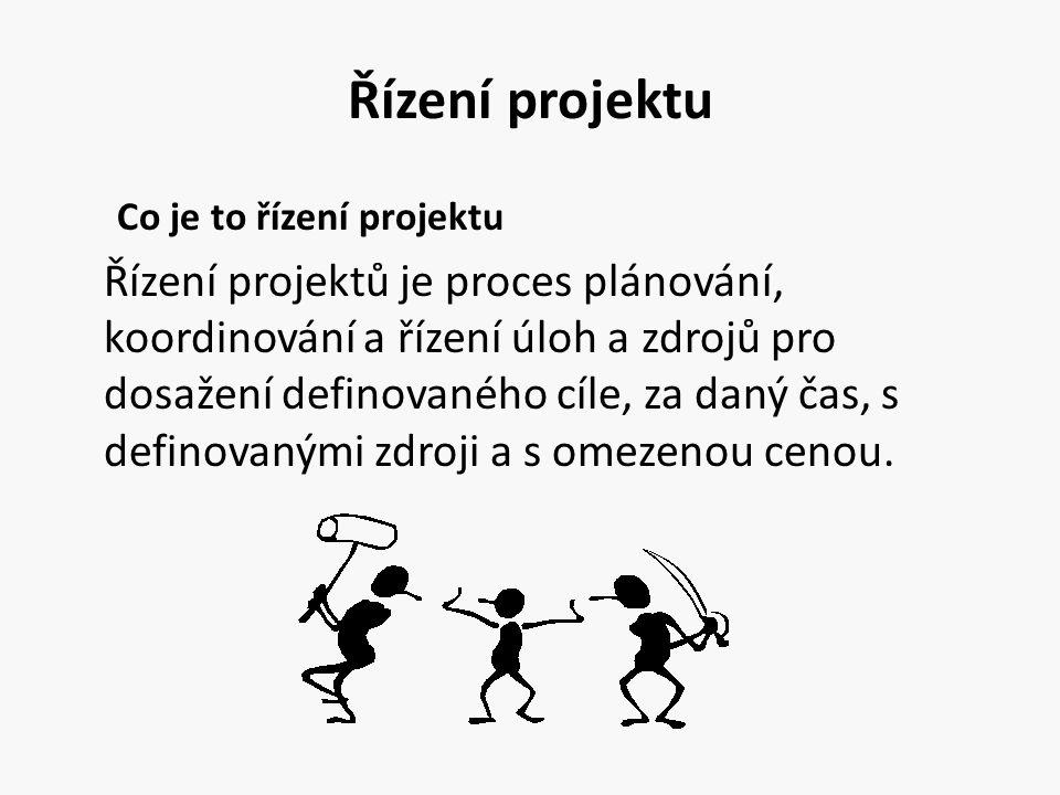 Řízení projektu Co je to řízení projektu.