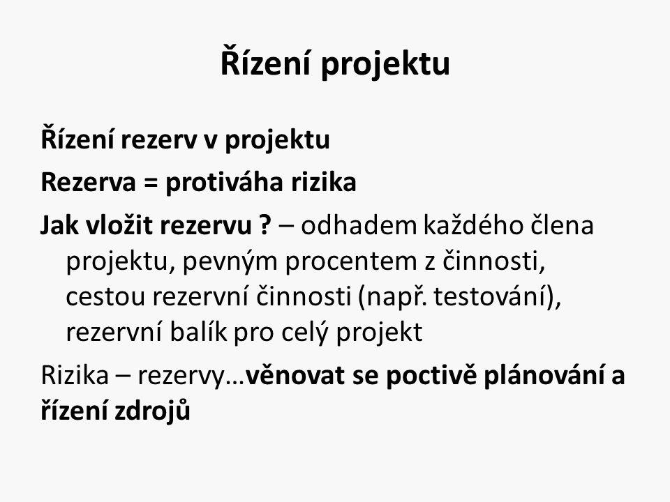 Řízení projektu Řízení rezerv v projektu Rezerva = protiváha rizika