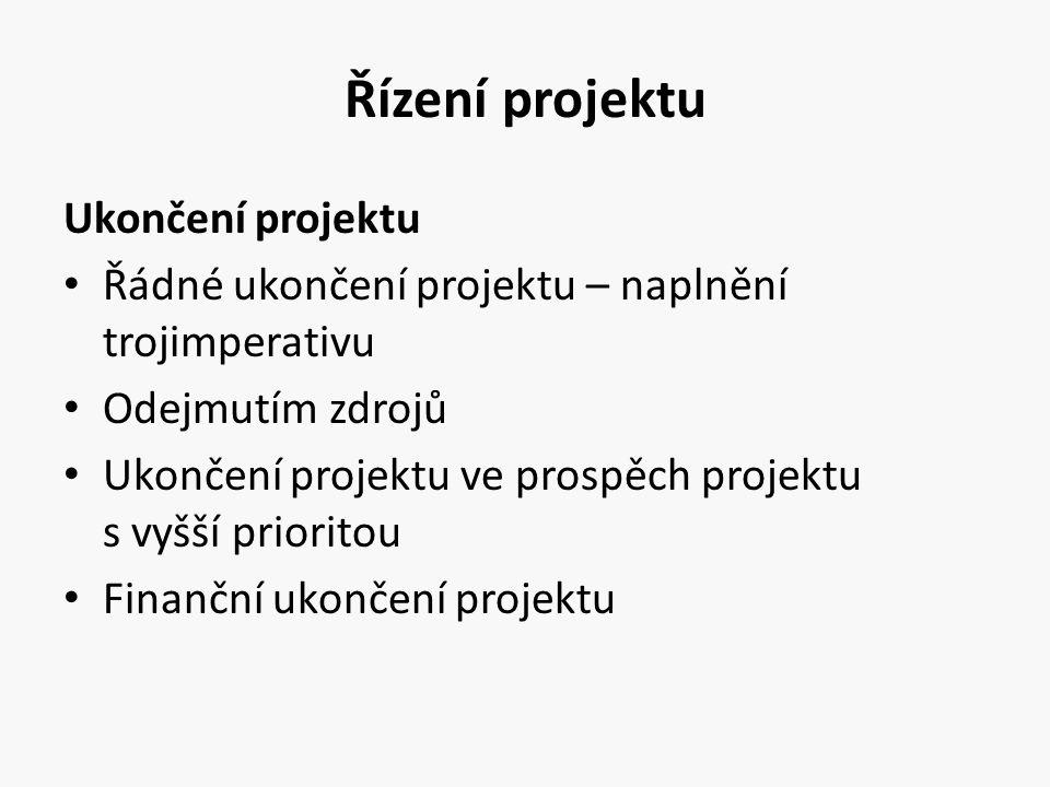 Řízení projektu Ukončení projektu