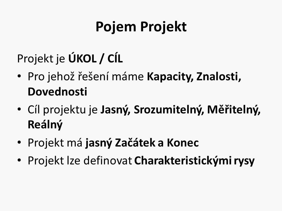 Pojem Projekt Projekt je úkol / cíl