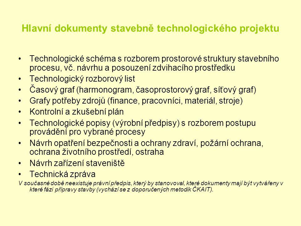 Hlavní dokumenty stavebně technologického projektu