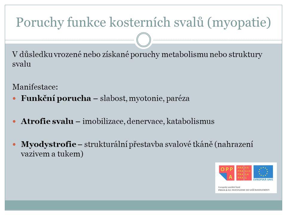 Poruchy funkce kosterních svalů (myopatie)