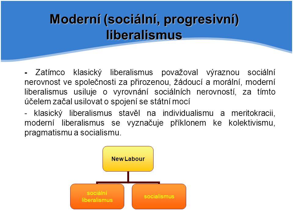Moderní (sociální, progresivní) liberalismus