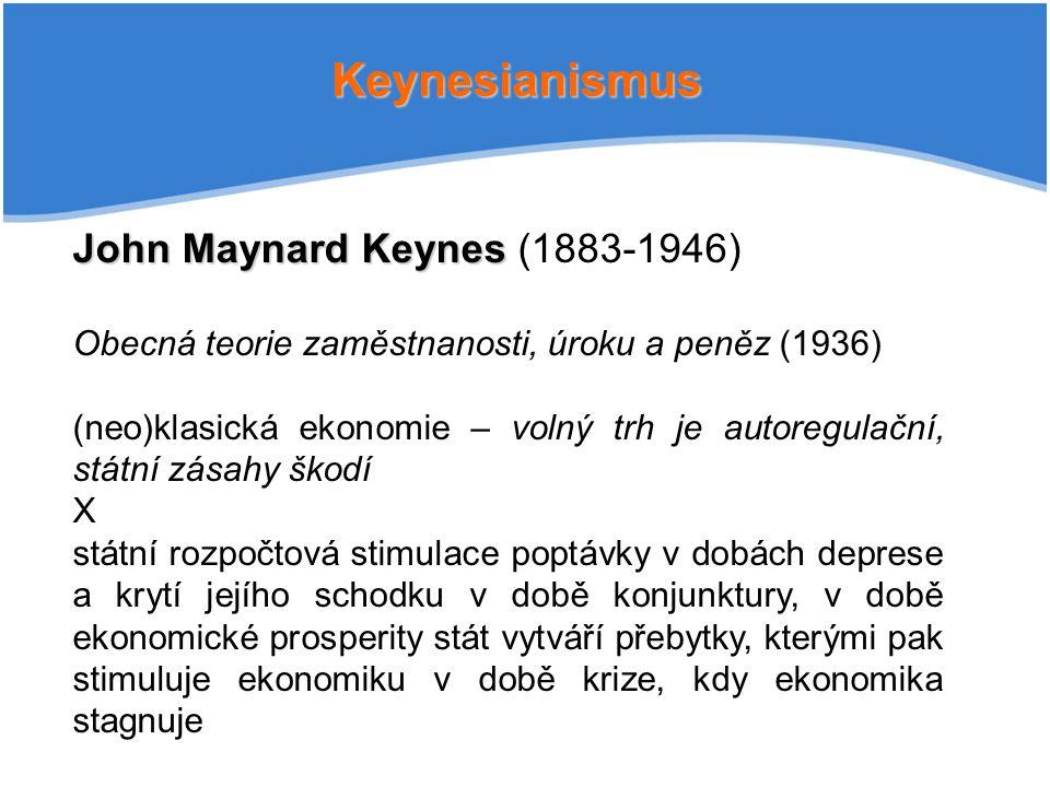 Keynesianismus John Maynard Keynes (1883-1946)