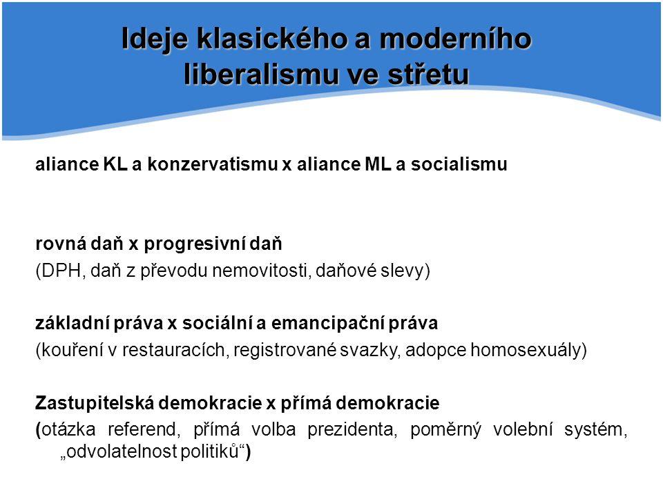 Ideje klasického a moderního liberalismu ve střetu