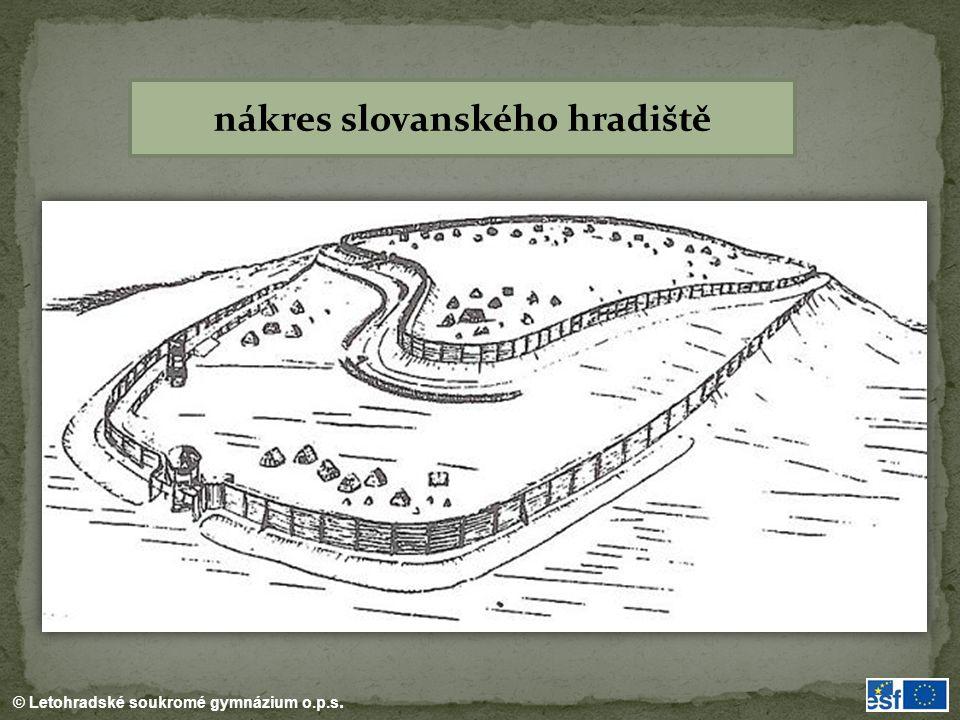 nákres slovanského hradiště