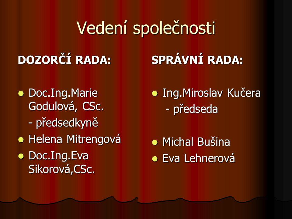 Vedení společnosti DOZORČÍ RADA: Doc.Ing.Marie Godulová, CSc.