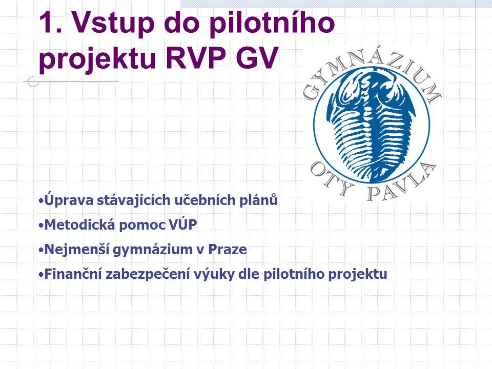 1. Vstup do pilotního projektu RVP GV