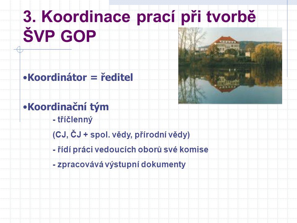 3. Koordinace prací při tvorbě ŠVP GOP
