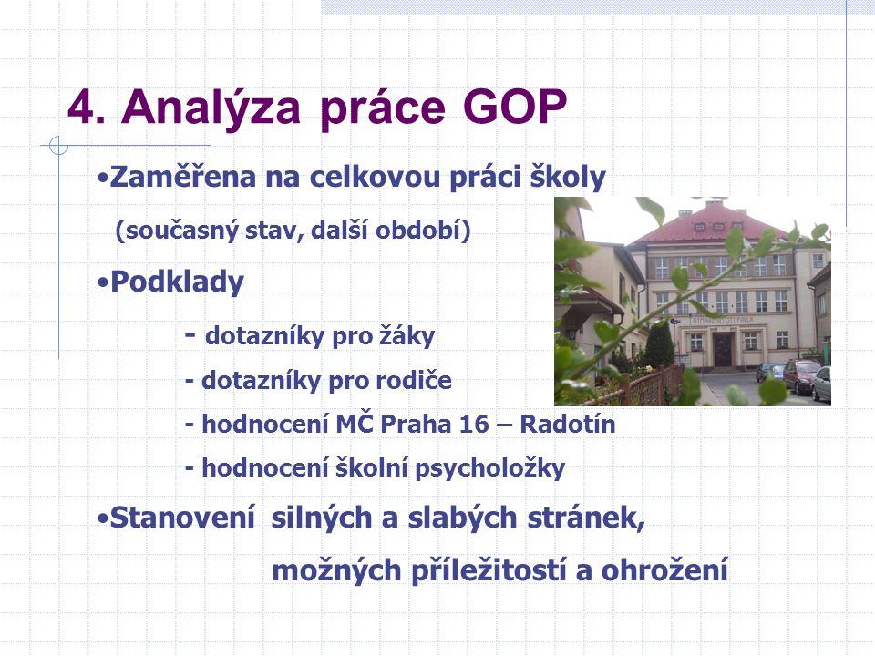 4. Analýza práce GOP Zaměřena na celkovou práci školy