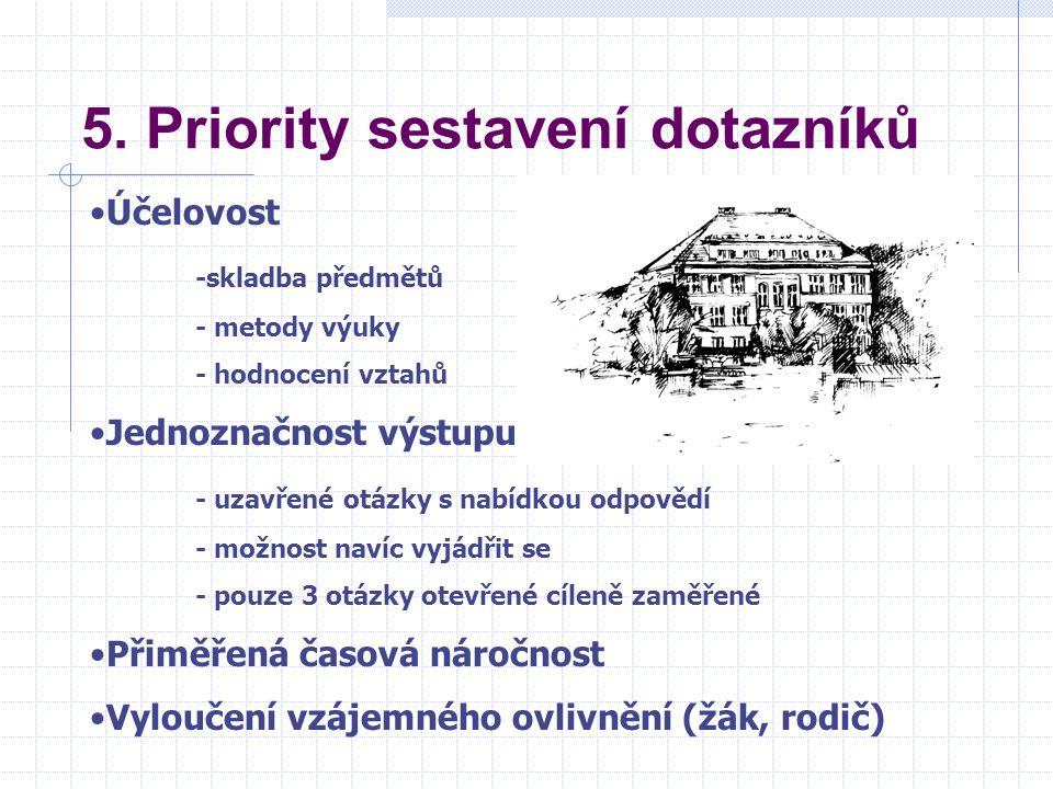 5. Priority sestavení dotazníků
