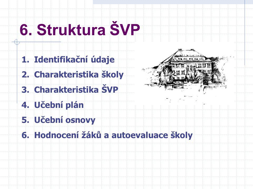 6. Struktura ŠVP Identifikační údaje Charakteristika školy