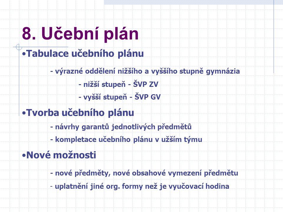 8. Učební plán Tabulace učebního plánu