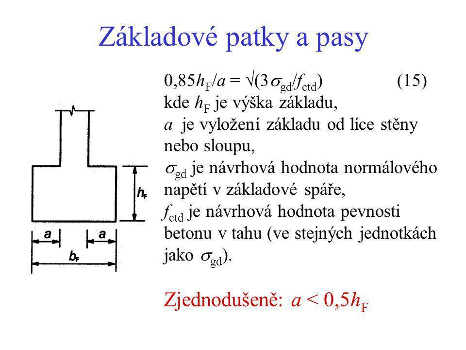 Základové patky a pasy Zjednodušeně: a < 0,5hF