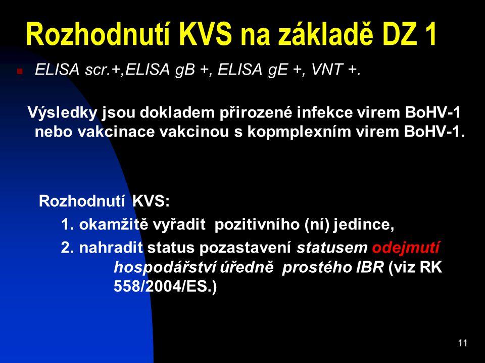 Rozhodnutí KVS na základě DZ 1