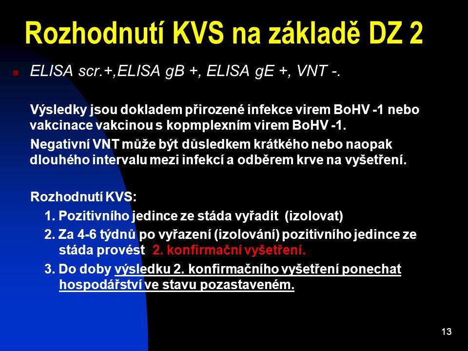 Rozhodnutí KVS na základě DZ 2