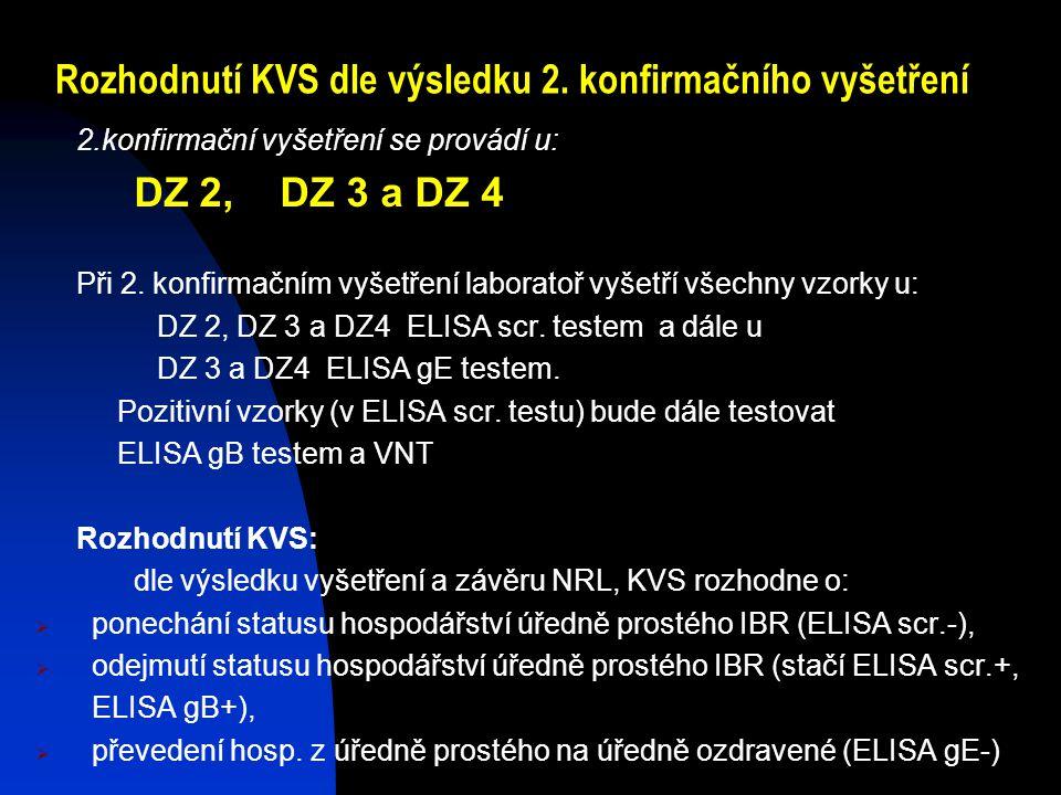 Rozhodnutí KVS dle výsledku 2. konfirmačního vyšetření