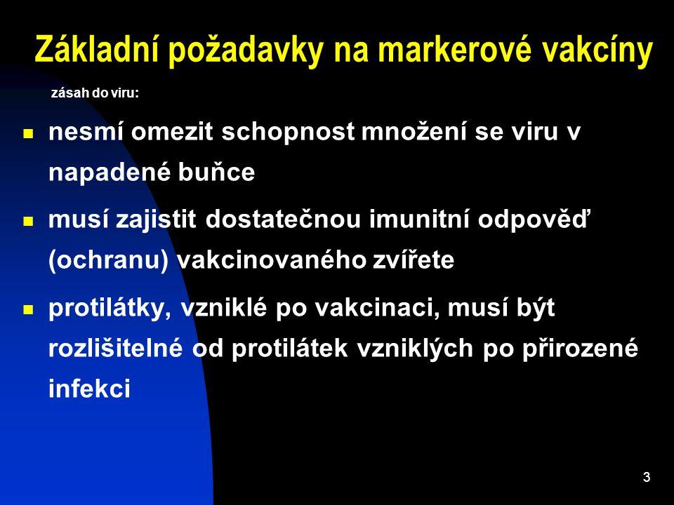 Základní požadavky na markerové vakcíny