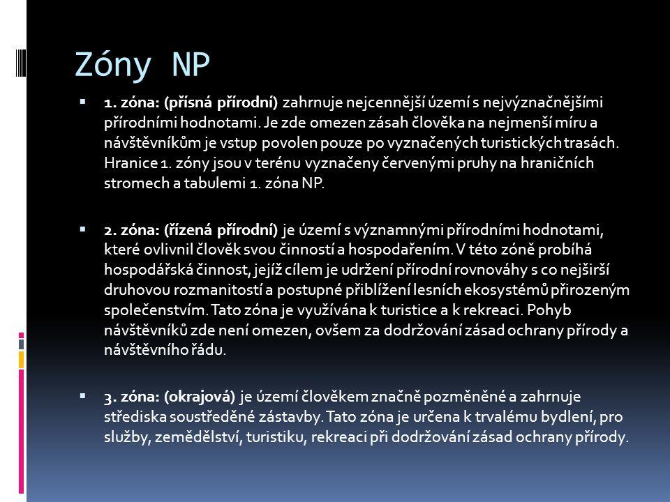 Zóny NP