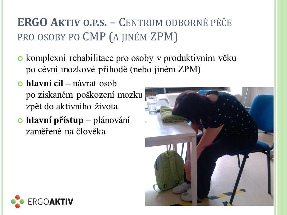 ERGO Aktiv o.p.s. – Centrum odborné péče pro osoby po CMP (a jiném ZPM)