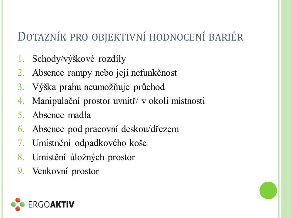 Dotazník pro objektivní hodnocení bariér