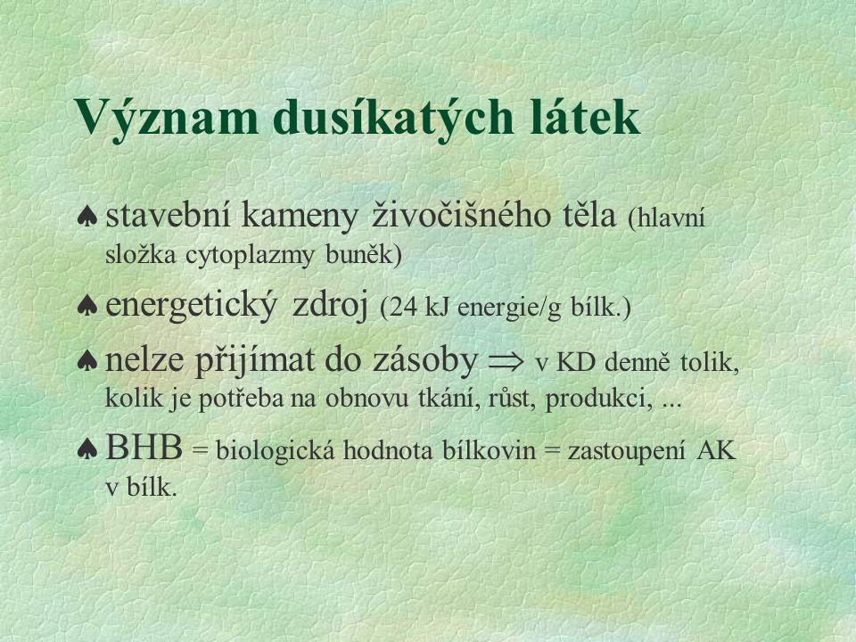 Význam dusíkatých látek