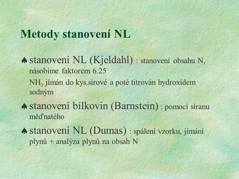 Metody stanovení NL stanovení NL (Kjeldahl) : stanovení obsahu N, násobíme faktorem 6.25. NH3 jímán do kys.sírové a poté titrován hydroxidem sodným.