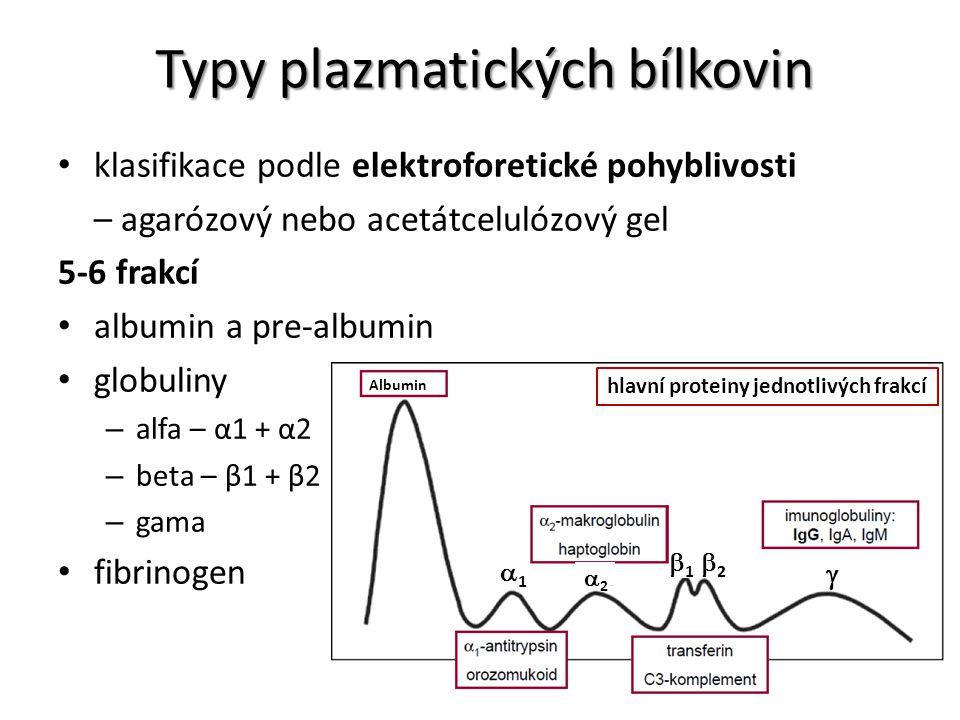 Typy plazmatických bílkovin