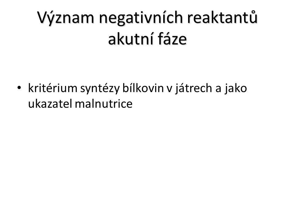 Význam negativních reaktantů akutní fáze