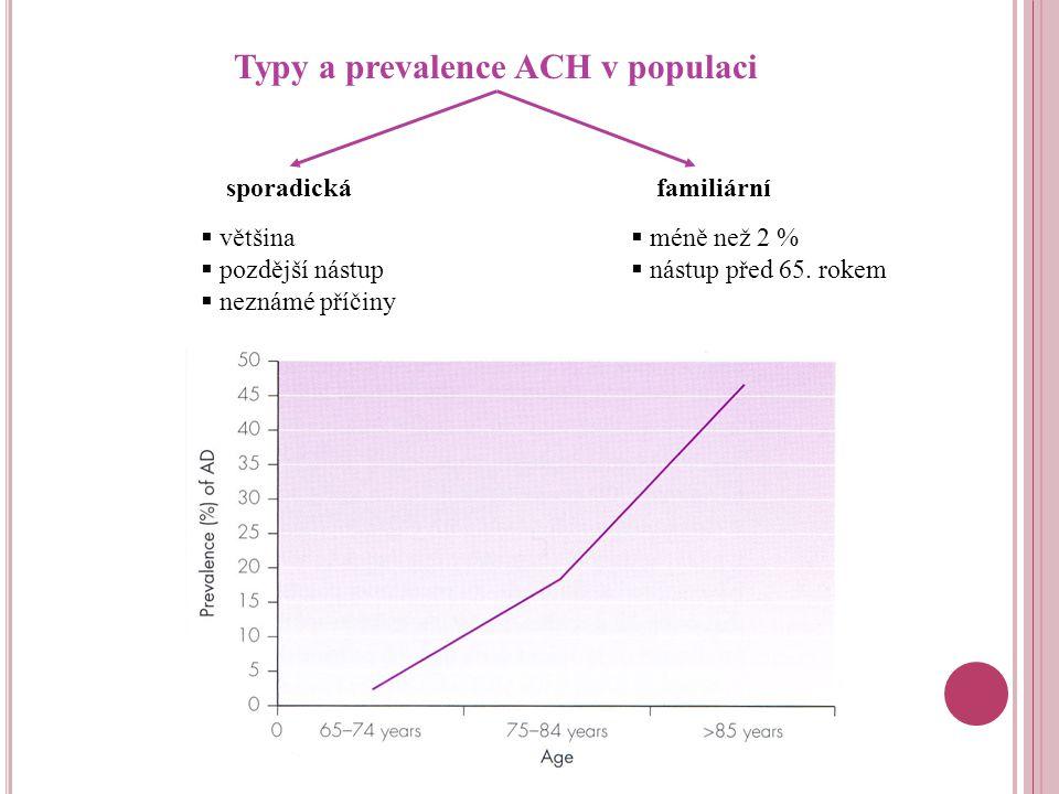 Typy a prevalence ACH v populaci