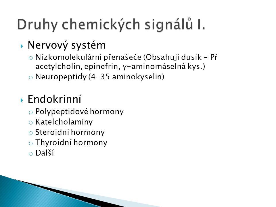 Druhy chemických signálů I.