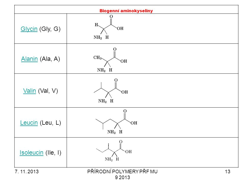 Biogenní aminokyseliny