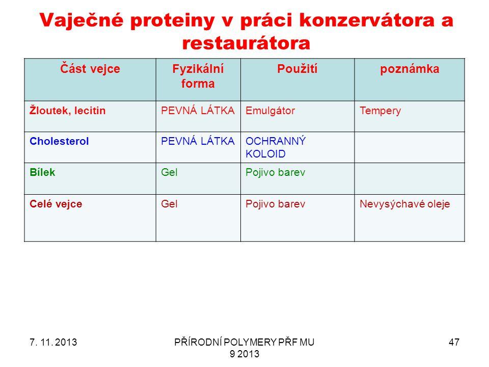 Vaječné proteiny v práci konzervátora a restaurátora