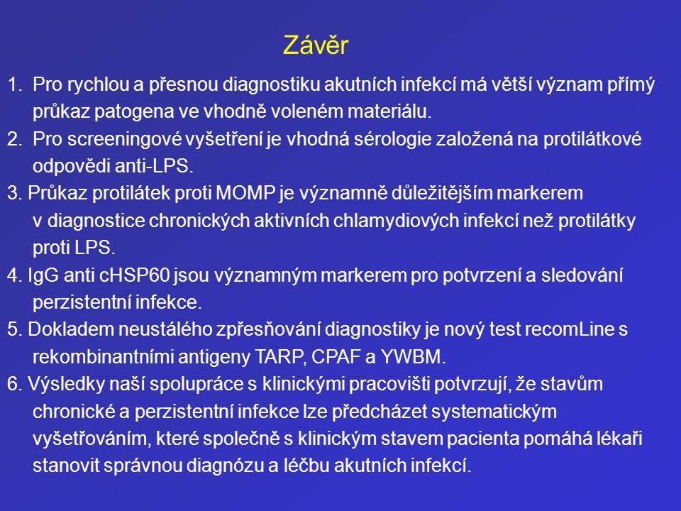 Závěr Pro rychlou a přesnou diagnostiku akutních infekcí má větší význam přímý průkaz patogena ve vhodně voleném materiálu.