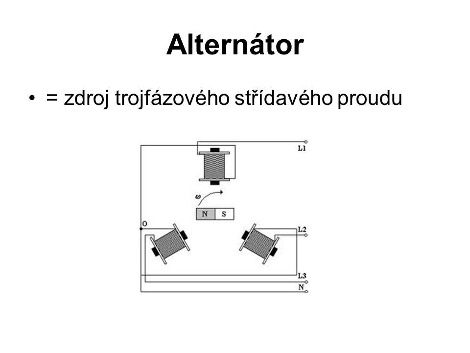 Alternátor = zdroj trojfázového střídavého proudu