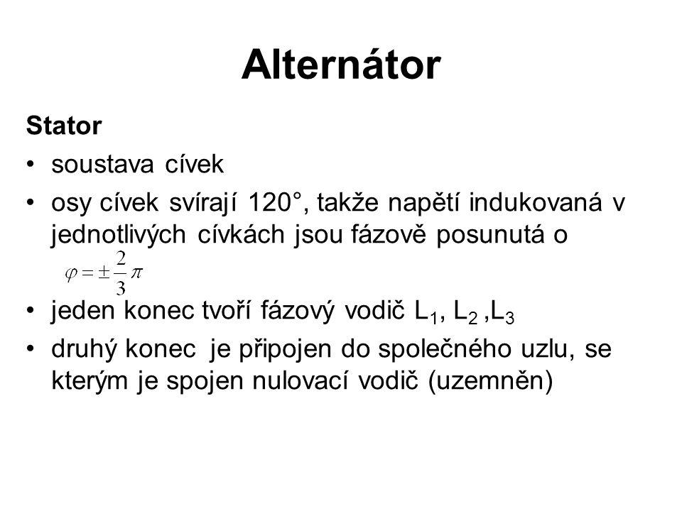 Alternátor Stator soustava cívek