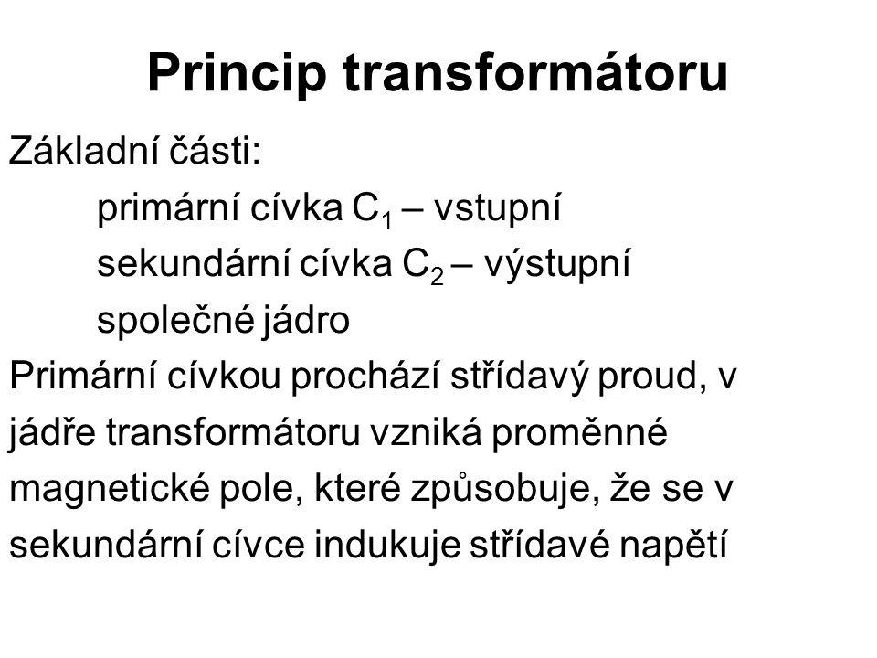 Princip transformátoru