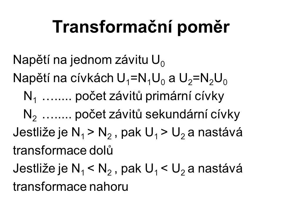 Transformační poměr Napětí na jednom závitu U0