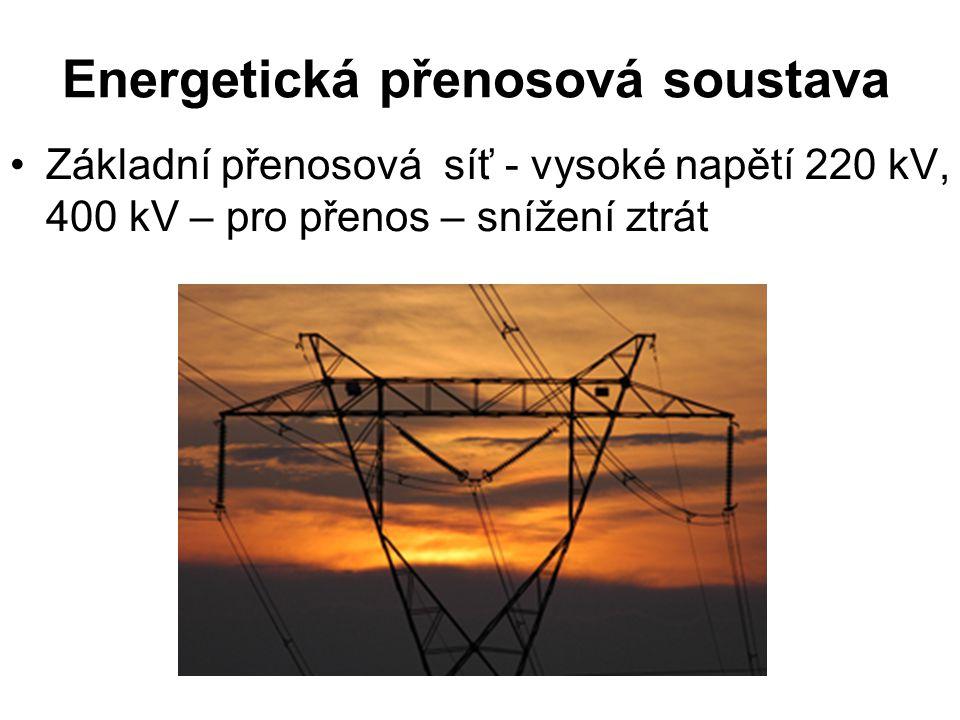Energetická přenosová soustava