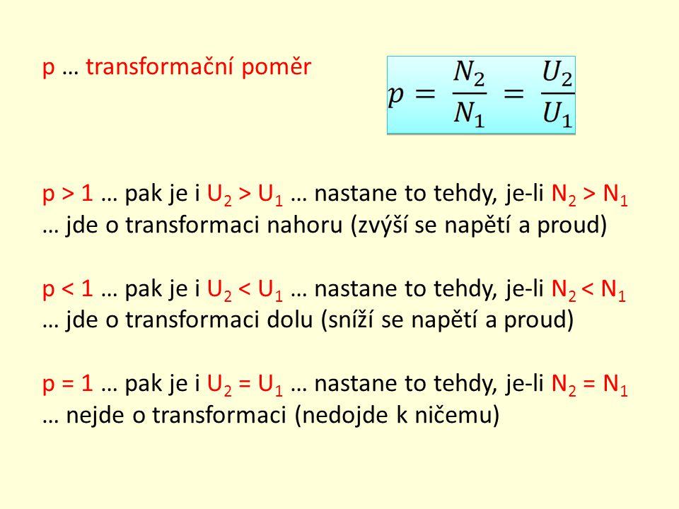 p … transformační poměr