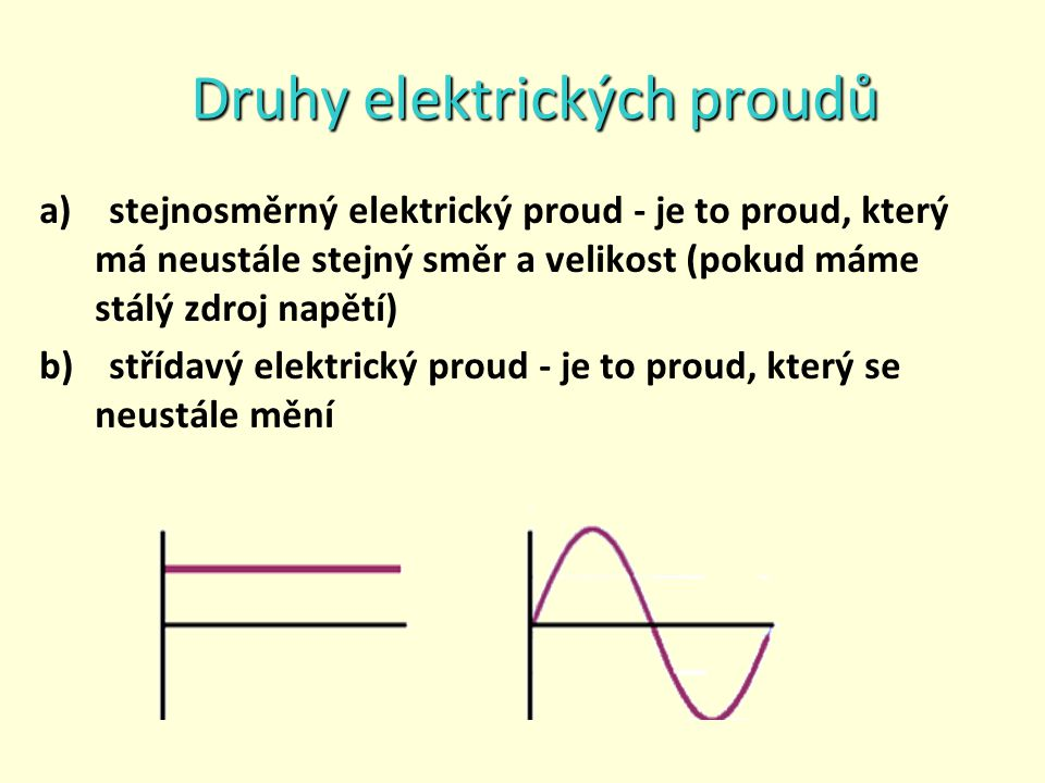 Druhy elektrických proudů