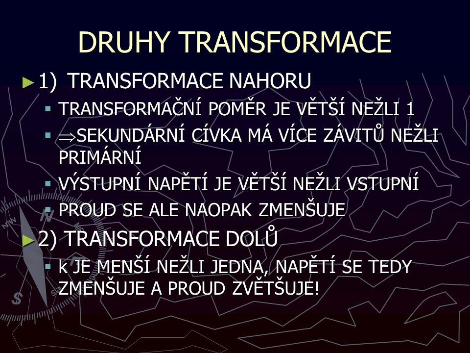 DRUHY TRANSFORMACE 1) TRANSFORMACE NAHORU 2) TRANSFORMACE DOLŮ