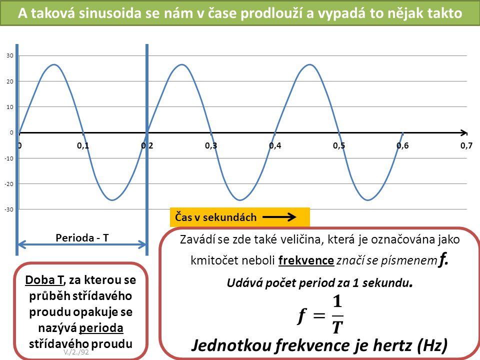 Jednotkou frekvence je hertz (Hz)