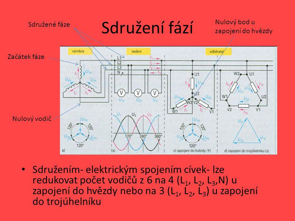 Sdružení fází Nulový bod u zapojení do hvězdy. Sdružené fáze. Začátek fáze. Nulový vodič.