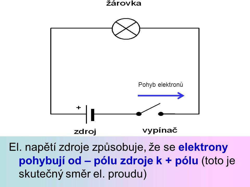Pohyb elektronů El.
