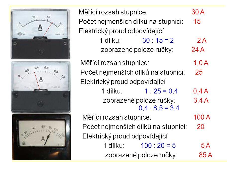 Měřící rozsah stupnice: