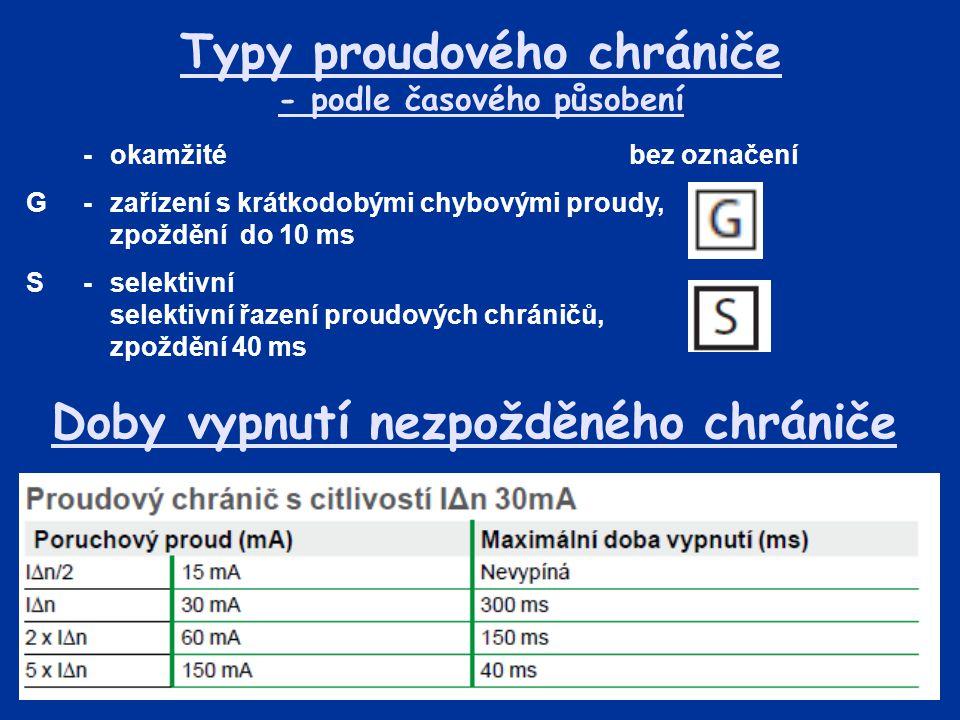 Typy proudového chrániče - podle časového působení