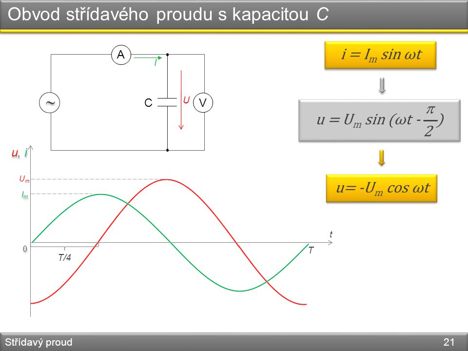 Obvod střídavého proudu s kapacitou C